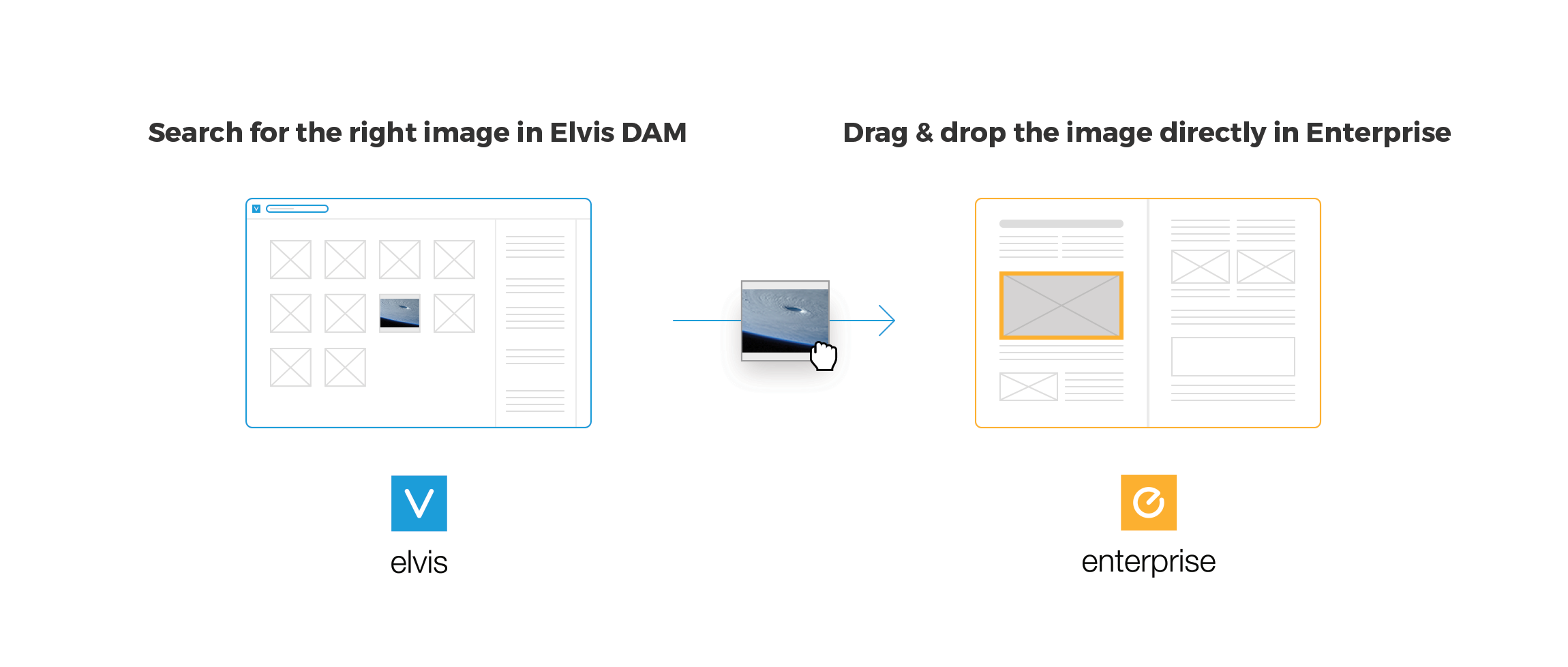 elvis-dam-enterprise-integration-powerful-search-2x-1.png